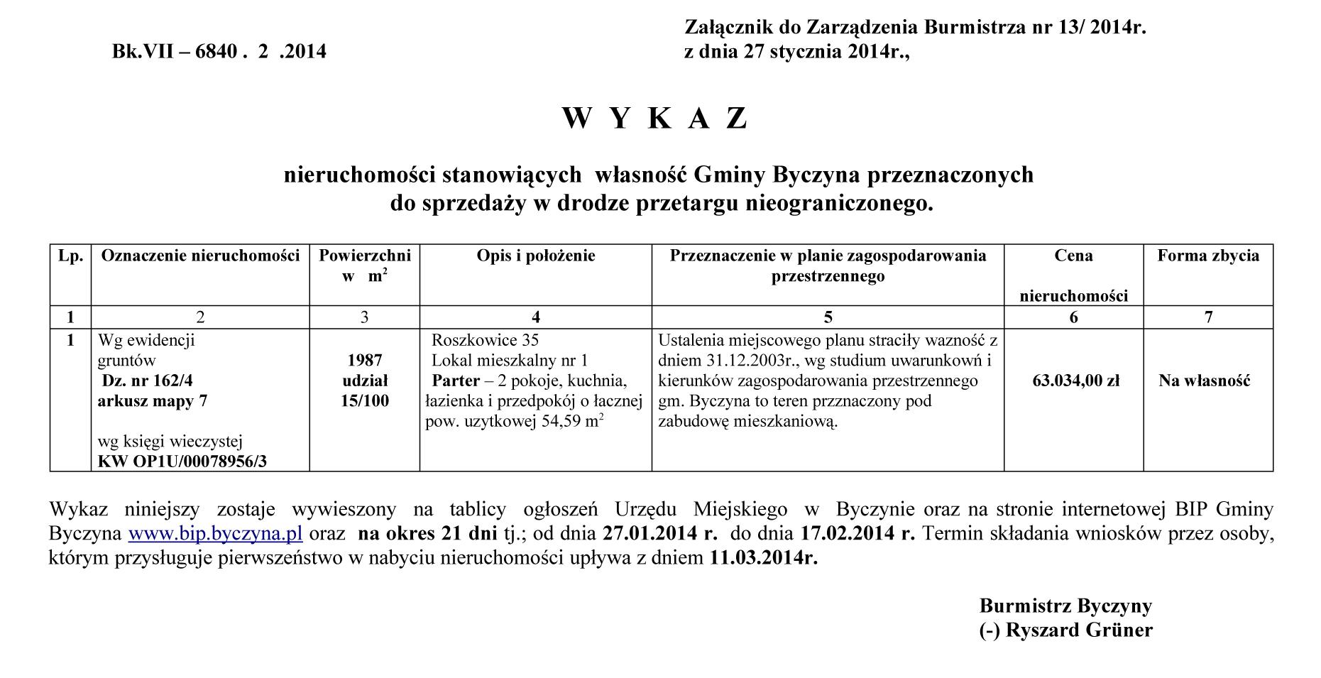 wykaz Bk.VII-6840.2.2014 copy.jpeg