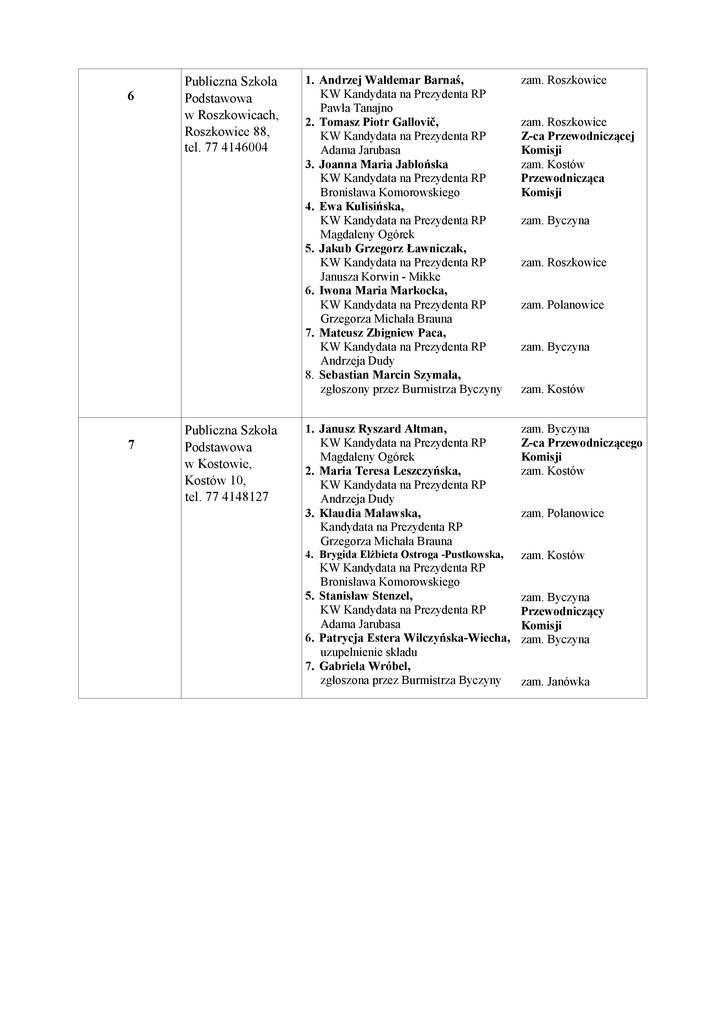 OBWIESZCZENIE SKŁADY OKW PREZYDENT-page-004.jpeg