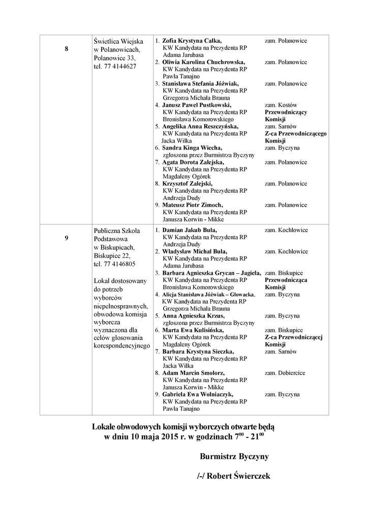 OBWIESZCZENIE SKŁADY OKW PREZYDENT-page-005.jpeg
