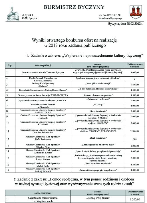 Wyniki Otwartego Konkursu Ofert na Realizację zadania publicznego wRoku 20131 kopia.jpeg