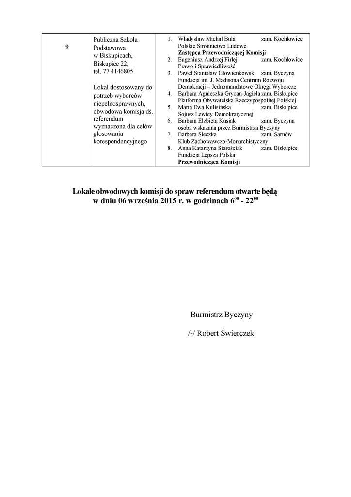 OBWIESZCZENIE SKŁADY OKW referendum-2-page-004.jpeg